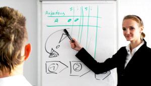 Die Unternehmensberatung Management consult GmbH aus Bonn entwickelt Strategien für Ihren Erfolg